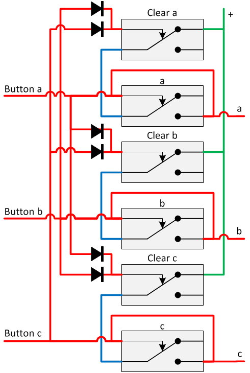 Relay Radio Button