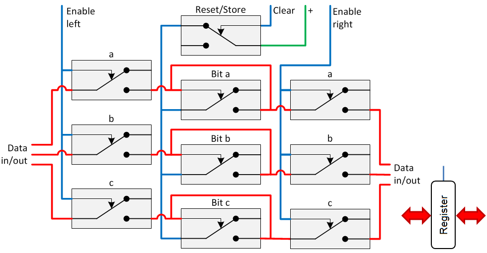 Relay Register, Relay logic register, Relais  register, Relay circuit register