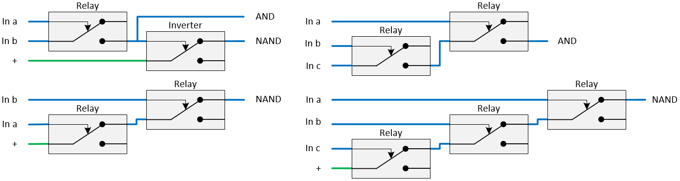 Relay Logic